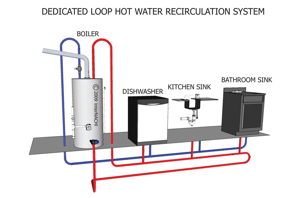 recirculation-pump-diagram